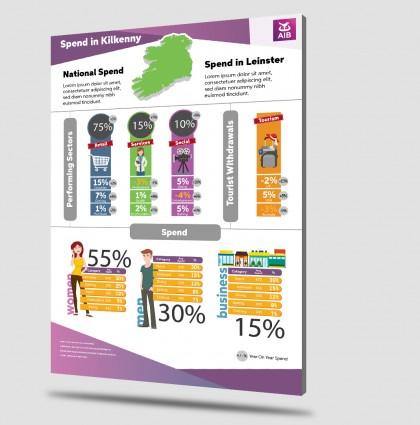 AIB Infographic Spending