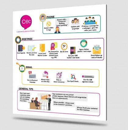 AIB Infographic CEC